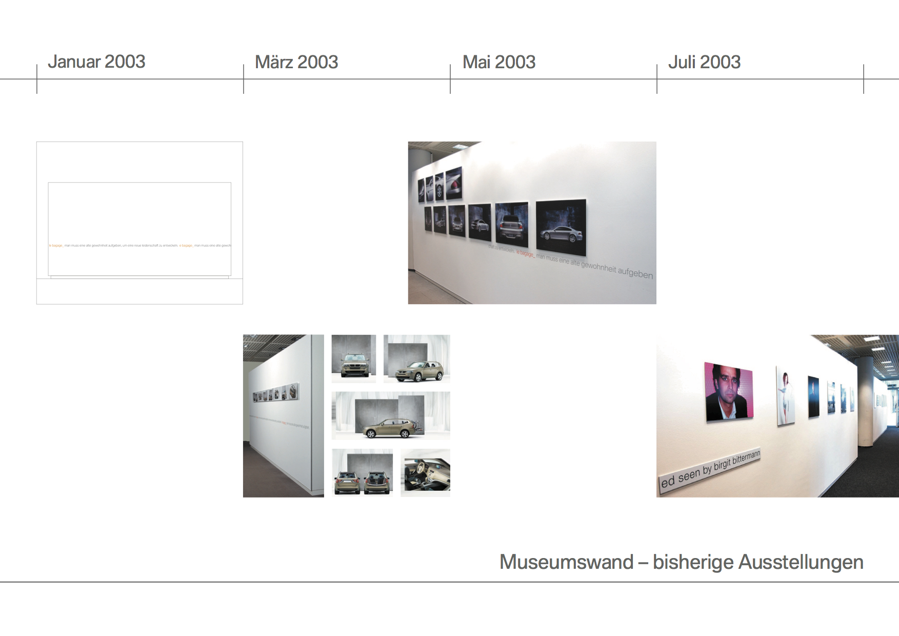 Überblick_Museumswand